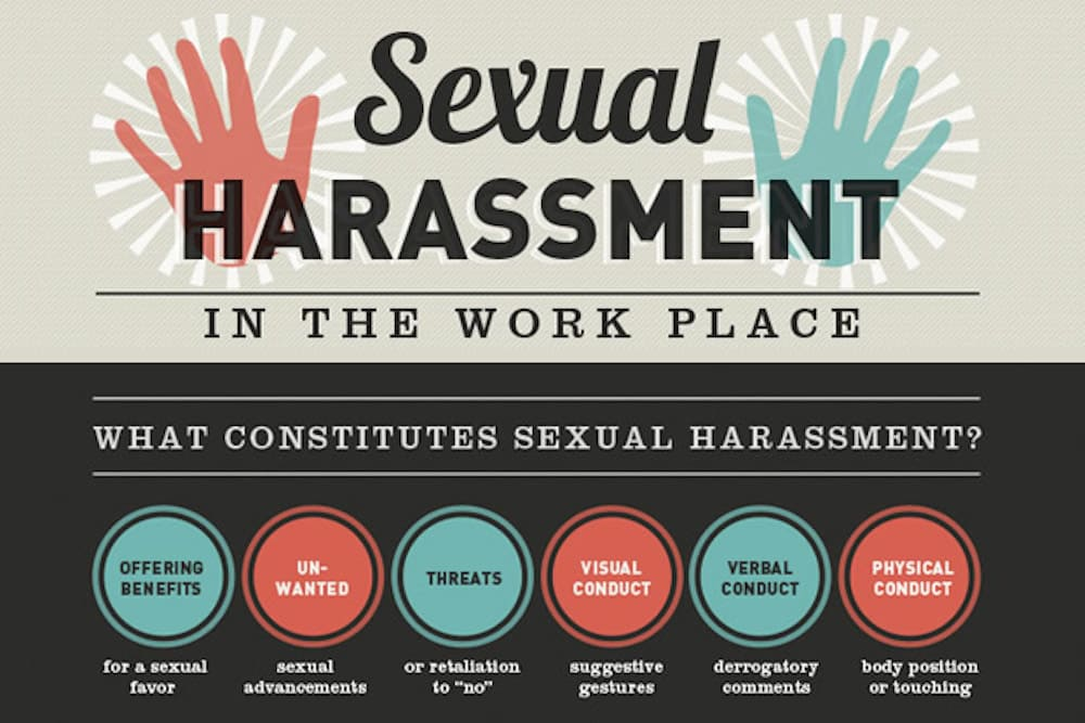 Steps of sexual harassment