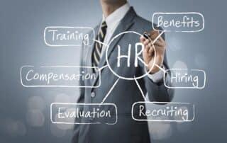 Hr, Human Resources Management, Team Building Or Team Developmen